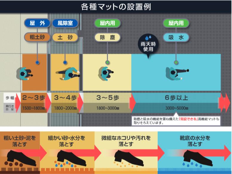 FireShot Capture 045 - テラモト総合カタログ2019 - saas.actibookone.com